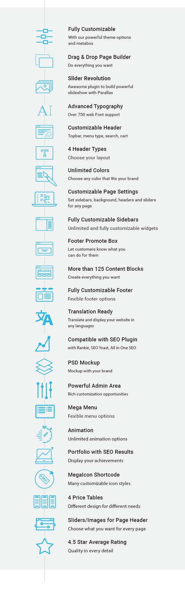 The SEO is WordPress Theme for SEO Freelancers